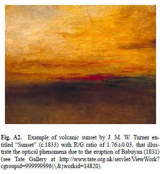 Turner Sunset c. 1833